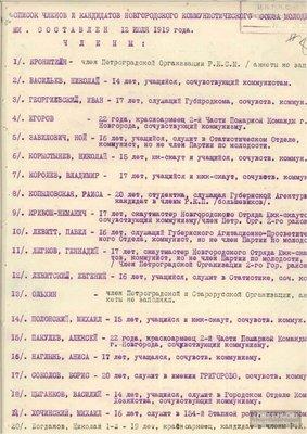 Список членов и кандидатов Новгородского коммунистического союза молодежи на 12 июля 1919 года.