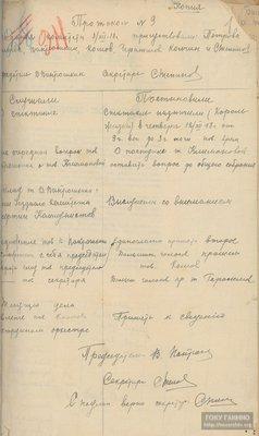 Протокол заседания Валдайского уездного комитета РКСМ по вопросу о спектакле. 3 декабря 1918 г.